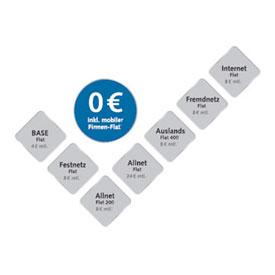 BASE Professional plus – günstige und flexible Geschäftskundentarife ab 0 Euro